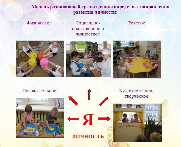 Презентация Развивающая Среда В Доу Во 2 Младшей Группе